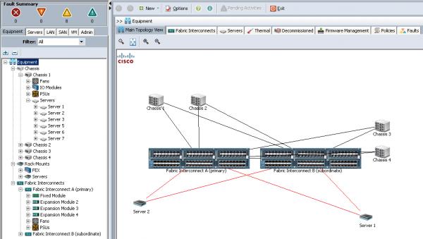 Cisco UCS Emulator UCS Manager