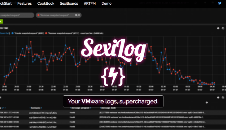 Unleash your Logs Analysis with SexiLog