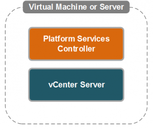 VMware vCenter Server 6 with an embedded Platform Services Controller (PSC)