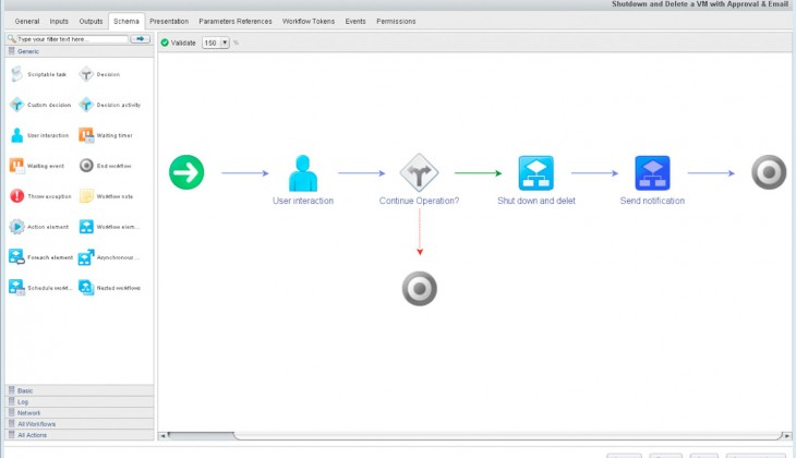vCenter Orchestrator: Part 1 – Overview & Architecture