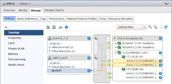 Distributed Switch Topology with vSphere 5.5 enhanced LACP support