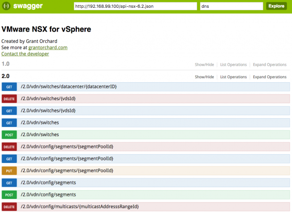 NSX API documentation with Platypus