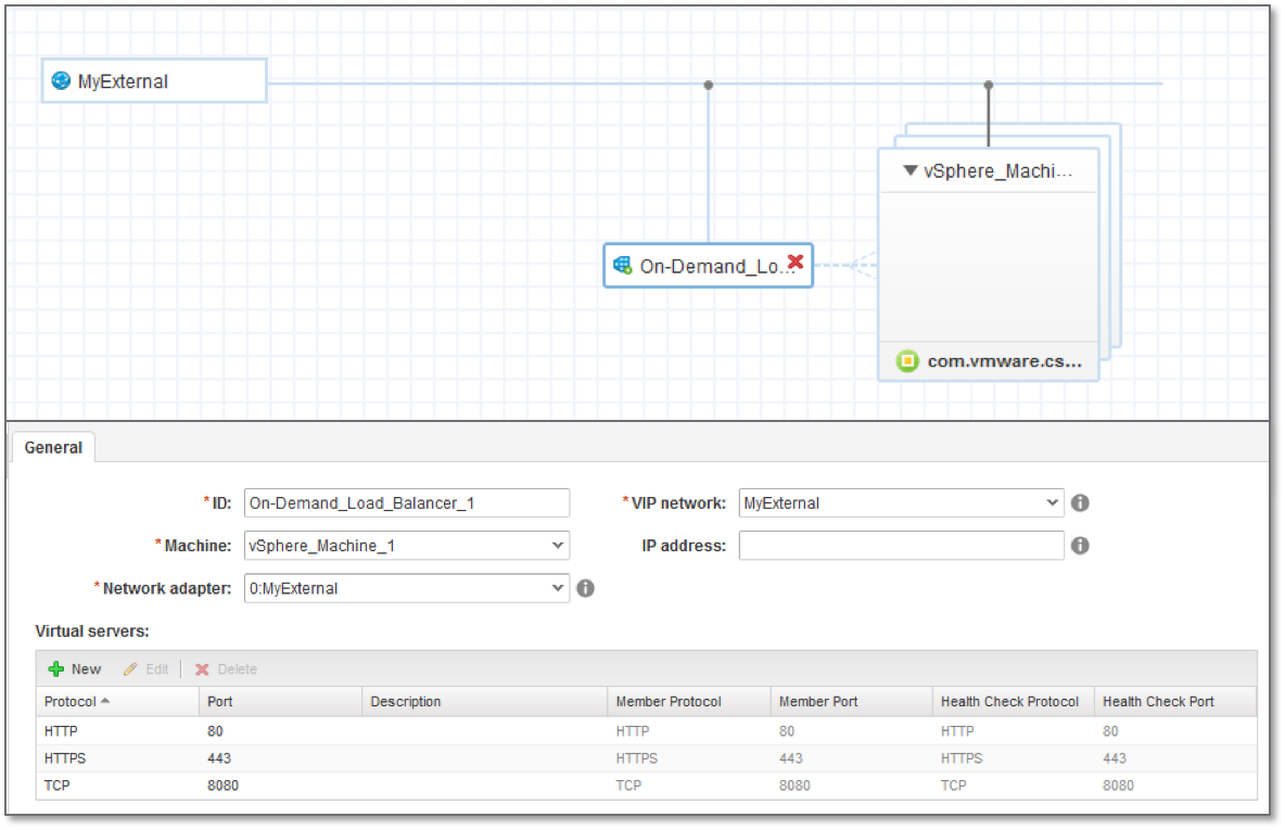 Deeper native nsx integration with vrealize automation 73 vra 73 enhanced control of nsx provisioned load balancers malvernweather Image collections