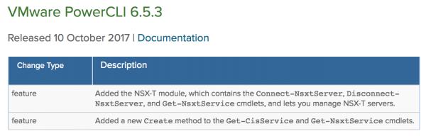 PowerCLI 6.5.3 Change Log